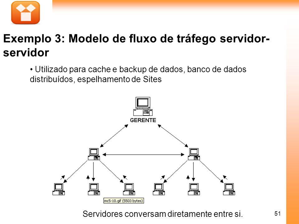 51 Exemplo 3: Modelo de fluxo de tráfego servidor- servidor Servidores conversam diretamente entre si. Utilizado para cache e backup de dados, banco d