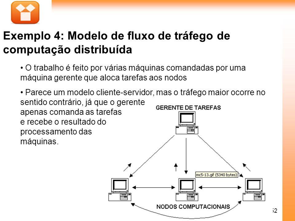 52 Exemplo 4: Modelo de fluxo de tráfego de computação distribuída O trabalho é feito por várias máquinas comandadas por uma máquina gerente que aloca
