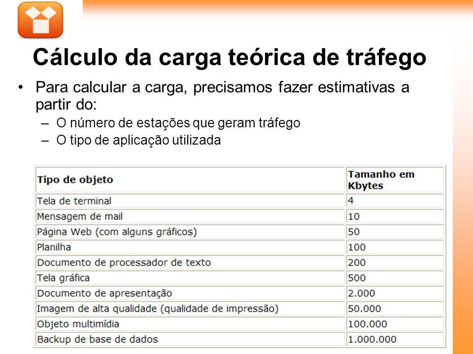 54 Cálculo da carga teórica de tráfego Para calcular a carga, precisamos fazer estimativas a partir do: –O número de estações que geram tráfego –O tip