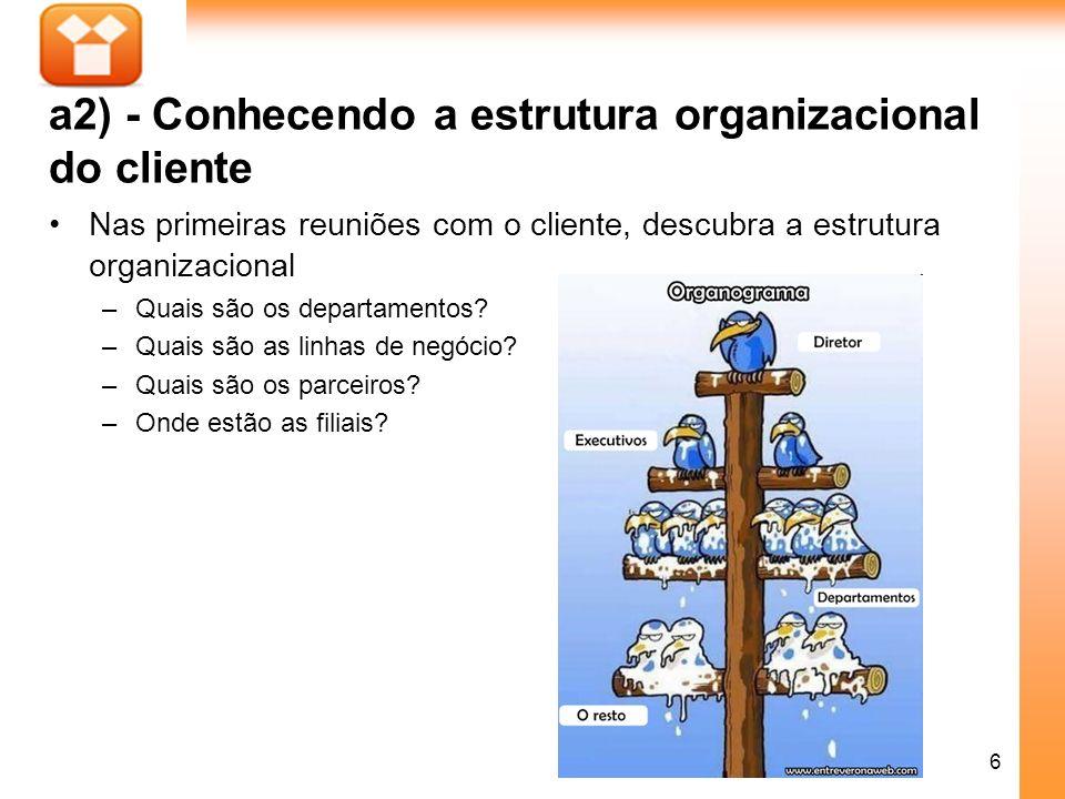 6 a2) - Conhecendo a estrutura organizacional do cliente Nas primeiras reuniões com o cliente, descubra a estrutura organizacional –Quais são os depar