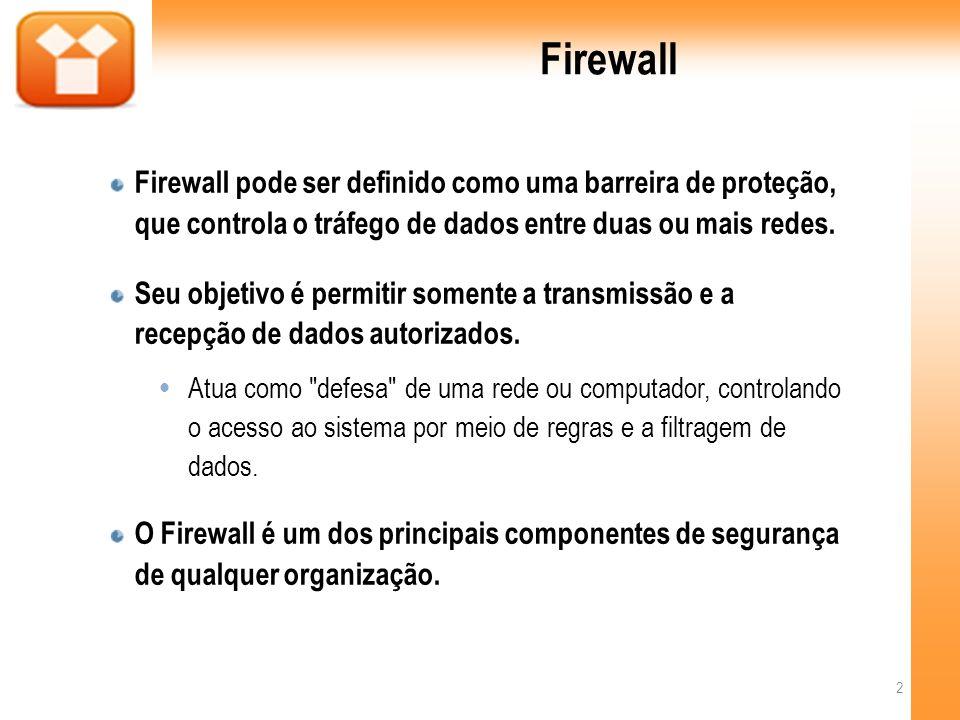 Distribuição das Portas Portas Bem conhecidas ( well known ports ): Usada por servidores que oferecem serviços padronizados.