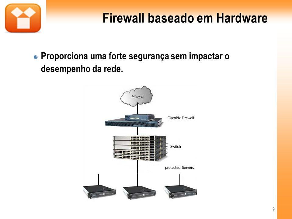 Filtro de pacotes Outro problema que pode acontecer com os filtros de pacotes está relacionado ao tipo de resposta que é enviada pelo Firewall a um pedido de conexão que é bloqueado.