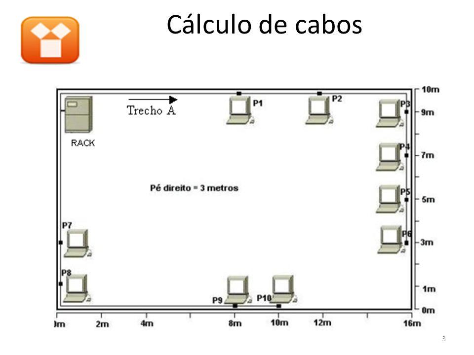 Práticas de instalação Ao organizar um rack, o conjunto de cabos que chegam deve ser dividido ao meio, sendo distribuídos uma metade do centro para a direita e a outra metade do centro para esquerda.