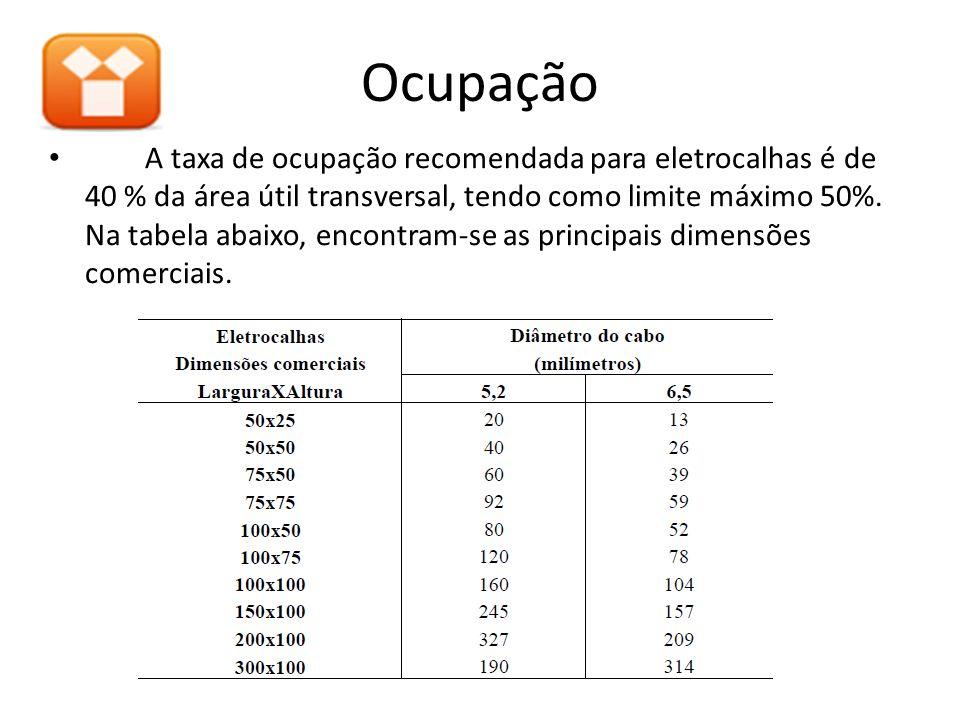 Ocupação A taxa de ocupação recomendada para eletrocalhas é de 40 % da área útil transversal, tendo como limite máximo 50%. Na tabela abaixo, encontra
