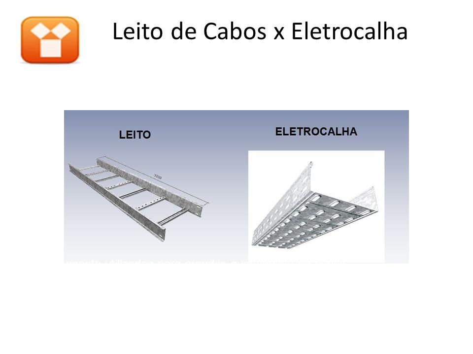 Leito de Cabos x Eletrocalha São comumente utilizados para grandes quantidades de cabos Deve haver um espaço adequado disponível na área do teto para