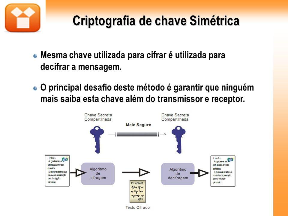 Criptografia de chave Simétrica Mesma chave utilizada para cifrar é utilizada para decifrar a mensagem. O principal desafio deste método é garantir qu