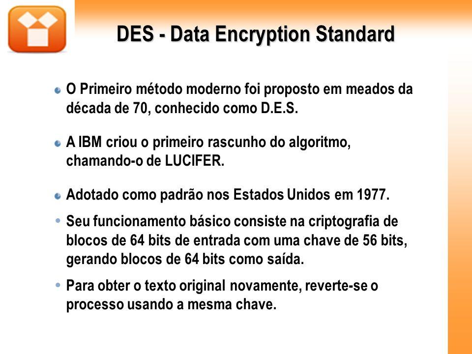DES - Data Encryption Standard O Primeiro método moderno foi proposto em meados da década de 70, conhecido como D.E.S. A IBM criou o primeiro rascunho