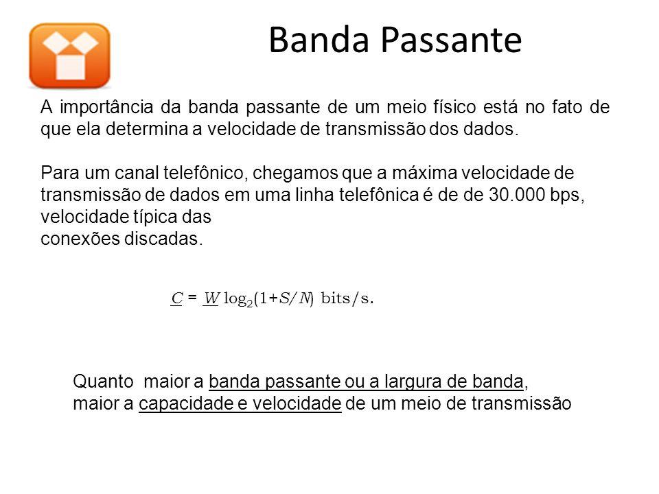 Banda Passante A importância da banda passante de um meio físico está no fato de que ela determina a velocidade de transmissão dos dados. Para um cana