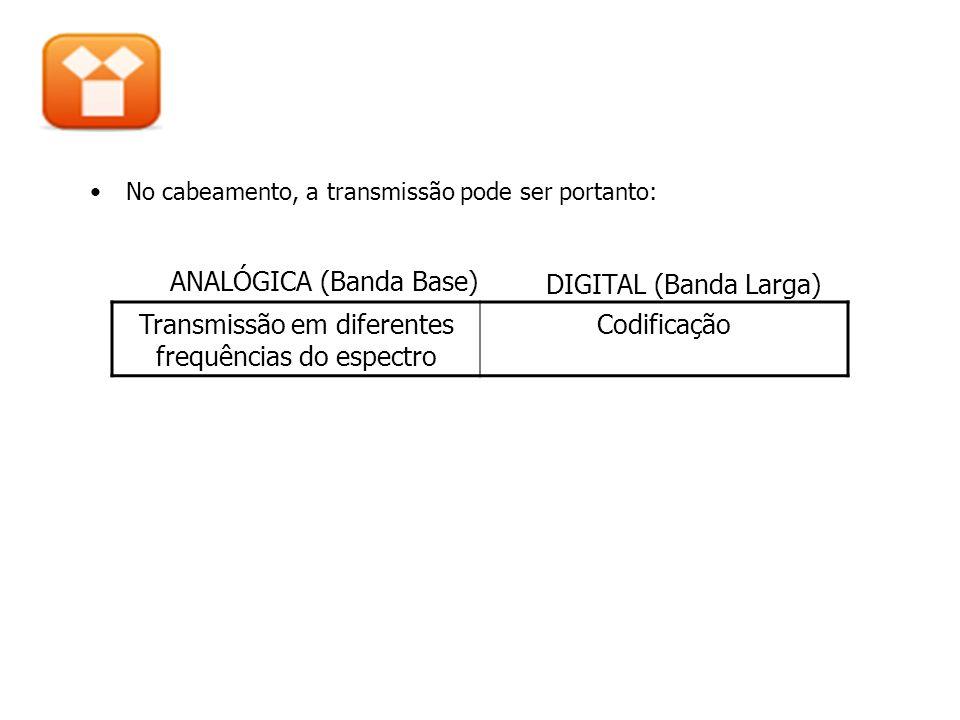 No cabeamento, a transmissão pode ser portanto: Transmissão em diferentes frequências do espectro Codificação ANALÓGICA (Banda Base) DIGITAL (Banda La