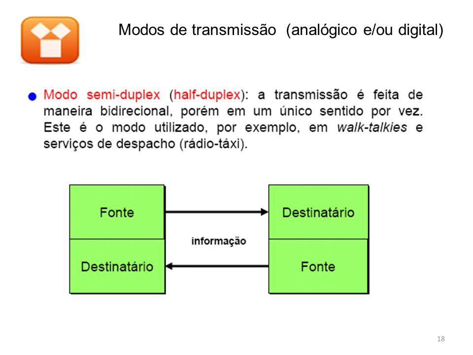 Modos de transmissão (analógico e/ou digital) 18