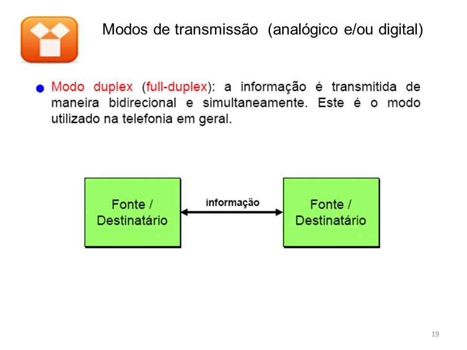 Modos de transmissão (analógico e/ou digital) 19