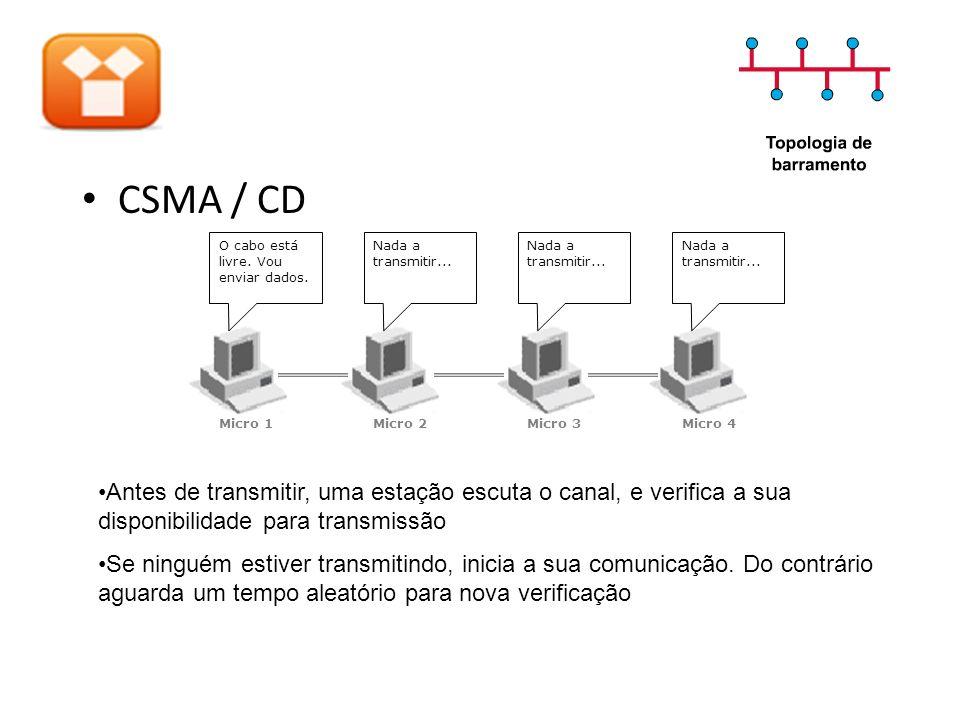 CSMA / CD Micro 1Micro 2Micro 3Micro 4 O cabo está livre. Vou enviar dados. Nada a transmitir... Antes de transmitir, uma estação escuta o canal, e ve