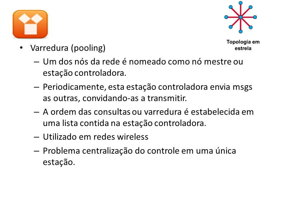 Varredura (pooling) – Um dos nós da rede é nomeado como nó mestre ou estação controladora. – Periodicamente, esta estação controladora envia msgs as o