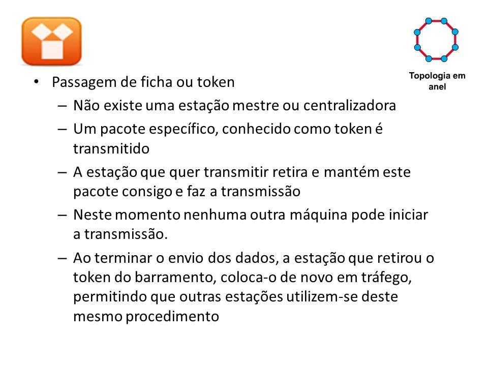Passagem de ficha ou token – Não existe uma estação mestre ou centralizadora – Um pacote específico, conhecido como token é transmitido – A estação qu