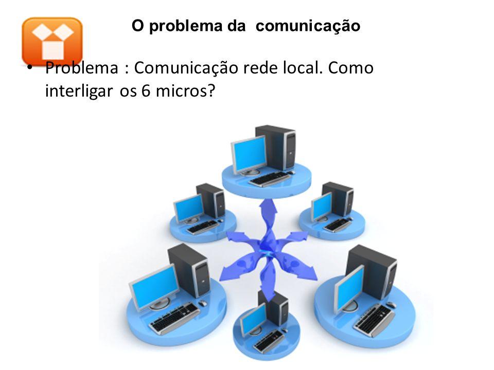 Problema : Comunicação rede local. Como interligar os 6 micros? O problema da comunicação