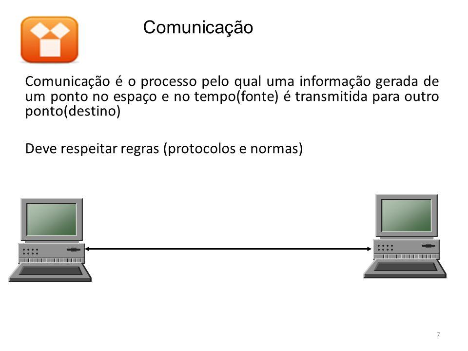 Comunicação é o processo pelo qual uma informação gerada de um ponto no espaço e no tempo(fonte) é transmitida para outro ponto(destino) Deve respeita