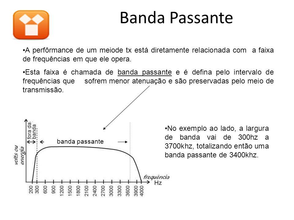Banda Passante A importância da banda passante de um meio físico está no fato de que ela determina a velocidade de transmissão dos dados.