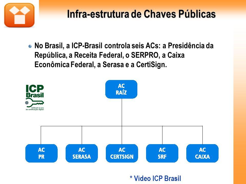 No Brasil, a ICP-Brasil controla seis ACs: a Presidência da República, a Receita Federal, o SERPRO, a Caixa Econômica Federal, a Serasa e a CertiSign.
