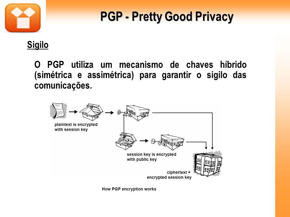 PGP - Pretty Good Privacy Sigilo O PGP utiliza um mecanismo de chaves híbrido (simétrica e assimétrica) para garantir o sigilo das comunicações.
