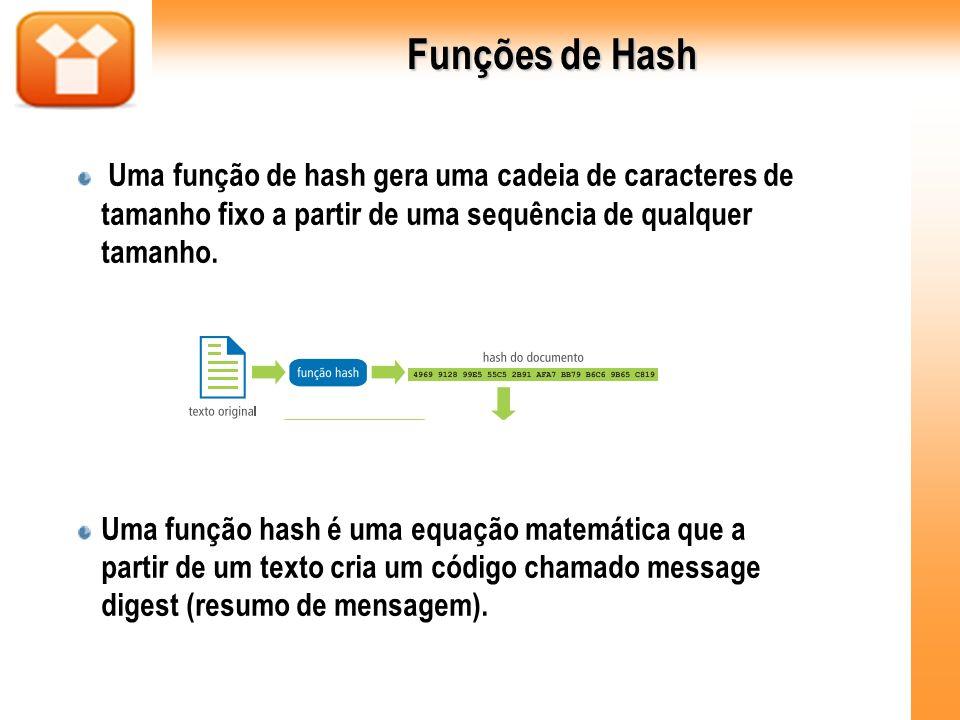 Funções de Hash Uma função de hash gera uma cadeia de caracteres de tamanho fixo a partir de uma sequência de qualquer tamanho. Uma função hash é uma