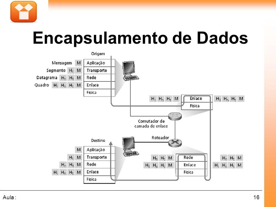16Aula : Encapsulamento de Dados