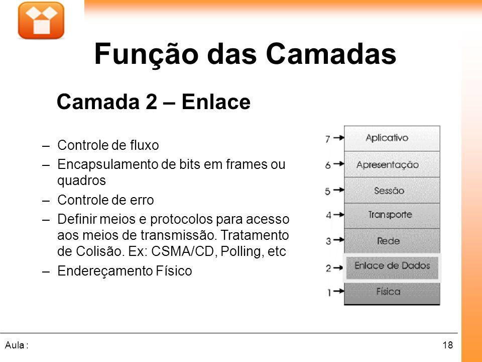 18Aula : Função das Camadas Camada 2 – Enlace –Controle de fluxo –Encapsulamento de bits em frames ou quadros –Controle de erro –Definir meios e proto