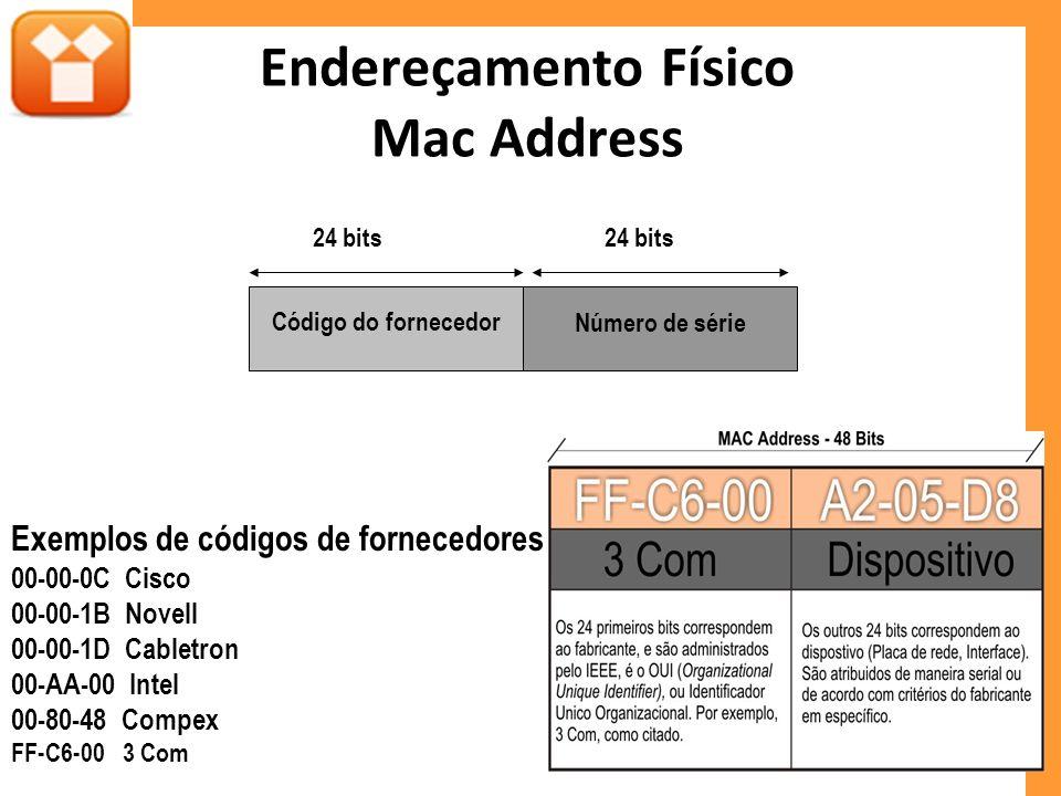 Endereçamento Físico Mac Address Código do fornecedor Número de série 24 bits Exemplos de códigos de fornecedores : 00-00-0C Cisco 00-00-1B Novell 00-00-1D Cabletron 00-AA-00 Intel 00-80-48 Compex FF-C6-00 3 Com