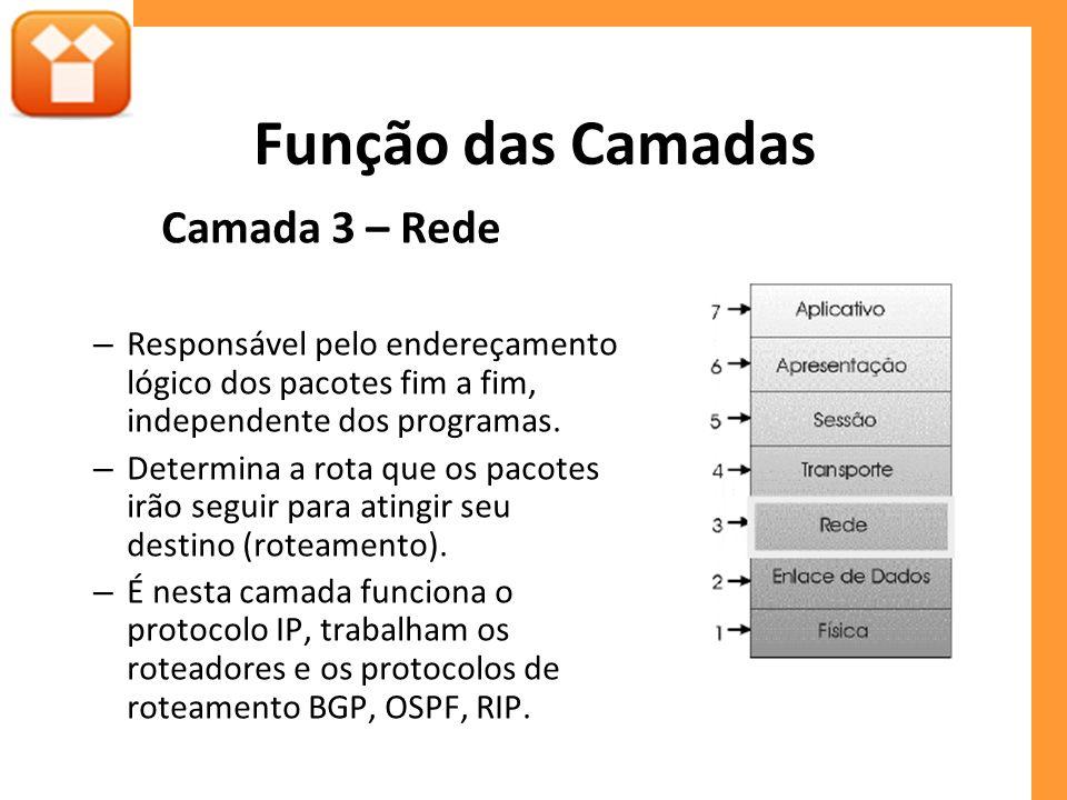 Função das Camadas Camada 3 – Rede – Responsável pelo endereçamento lógico dos pacotes fim a fim, independente dos programas.