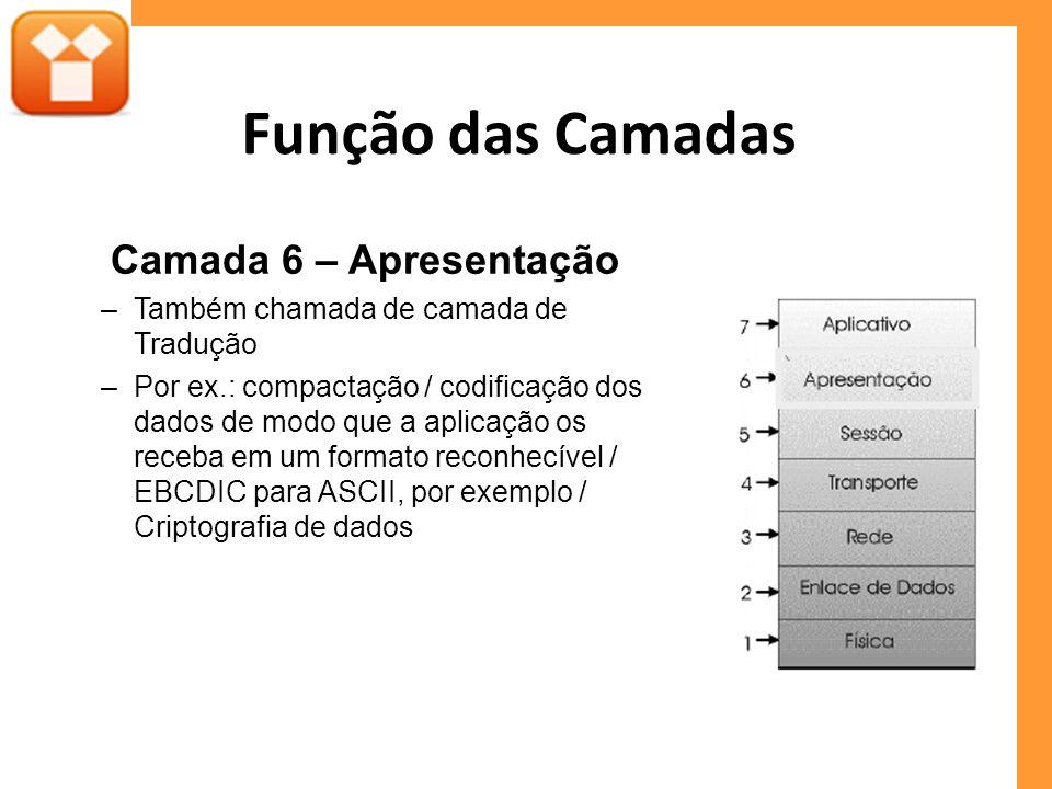 Função das Camadas Camada 6 – Apresentação –Também chamada de camada de Tradução –Por ex.: compactação / codificação dos dados de modo que a aplicação os receba em um formato reconhecível / EBCDIC para ASCII, por exemplo / Criptografia de dados