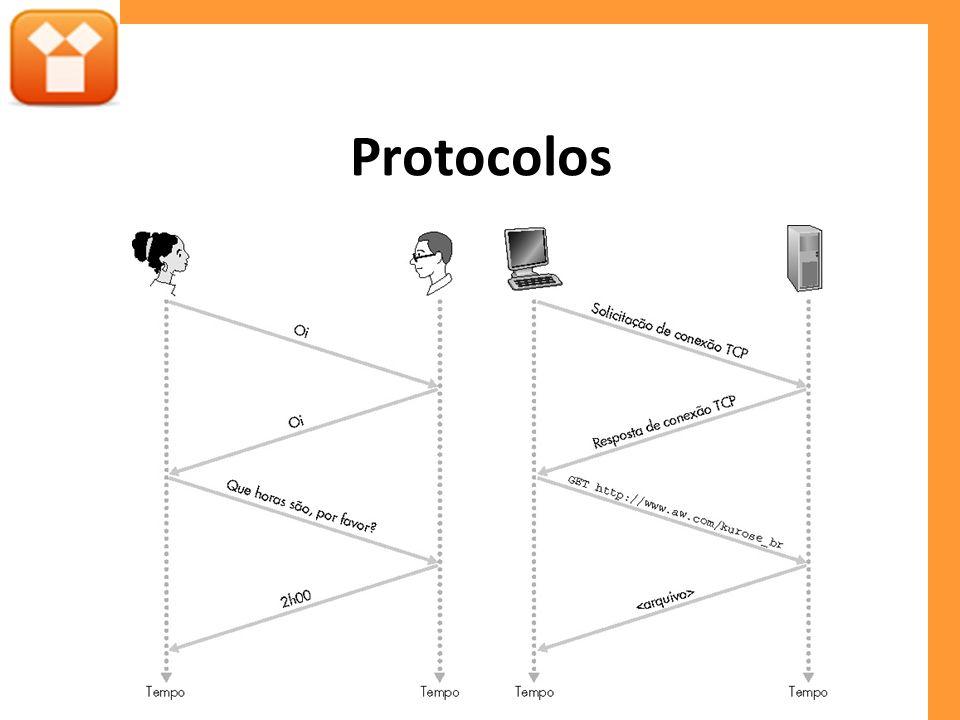 4Aula : No início da década de 80, existiam diverssos protocolos e modelos proprietários de comunicação de dados.