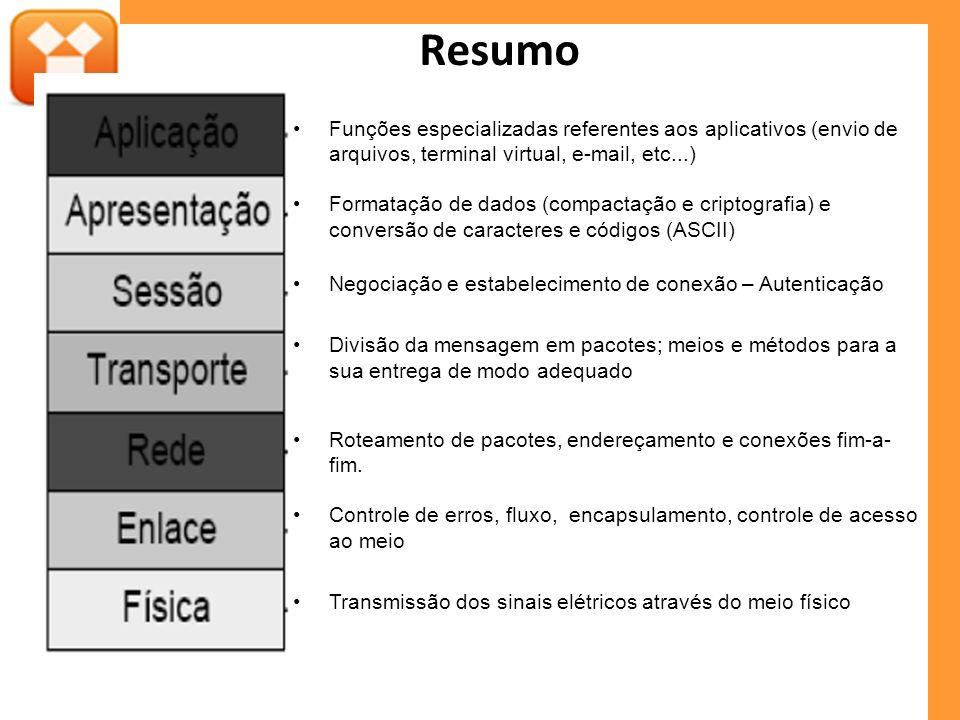 Resumo Funções especializadas referentes aos aplicativos (envio de arquivos, terminal virtual, e-mail, etc...) Formatação de dados (compactação e crip
