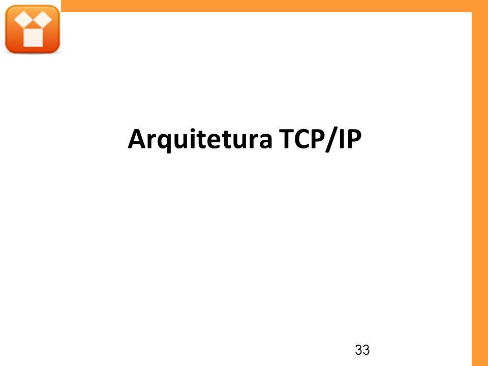 33 Arquitetura TCP/IP
