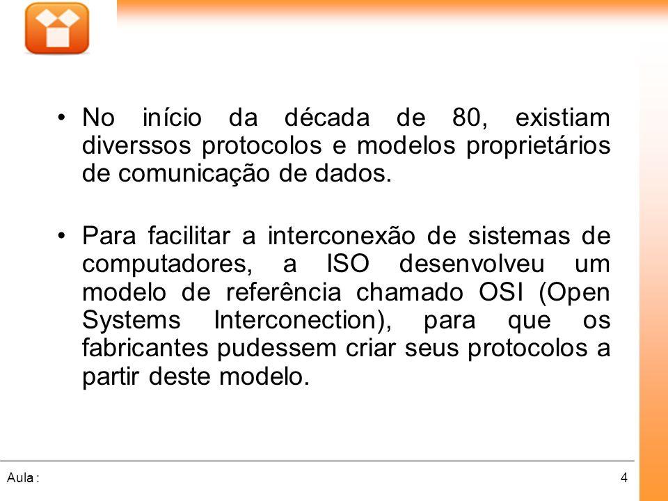 4Aula : No início da década de 80, existiam diverssos protocolos e modelos proprietários de comunicação de dados. Para facilitar a interconexão de sis