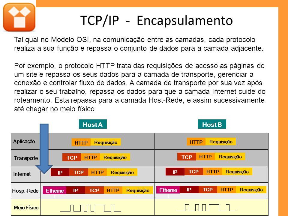 TCP/IP - Encapsulamento RequisiçãoHTTPTCPIP Etherne t RequisiçãoHTTPTCP IP RequisiçãoHTTP TCP Requisição HTTP RequisiçãoHTTPTCPIP Etherne t RequisiçãoHTTPTCP IP RequisiçãoHTTP TCP Requisição HTTP Aplicação Transporte Internet Hosp.-Rede Meio Físico Host AHost B Tal qual no Modelo OSI, na comunicação entre as camadas, cada protocolo realiza a sua função e repassa o conjunto de dados para a camada adjacente.