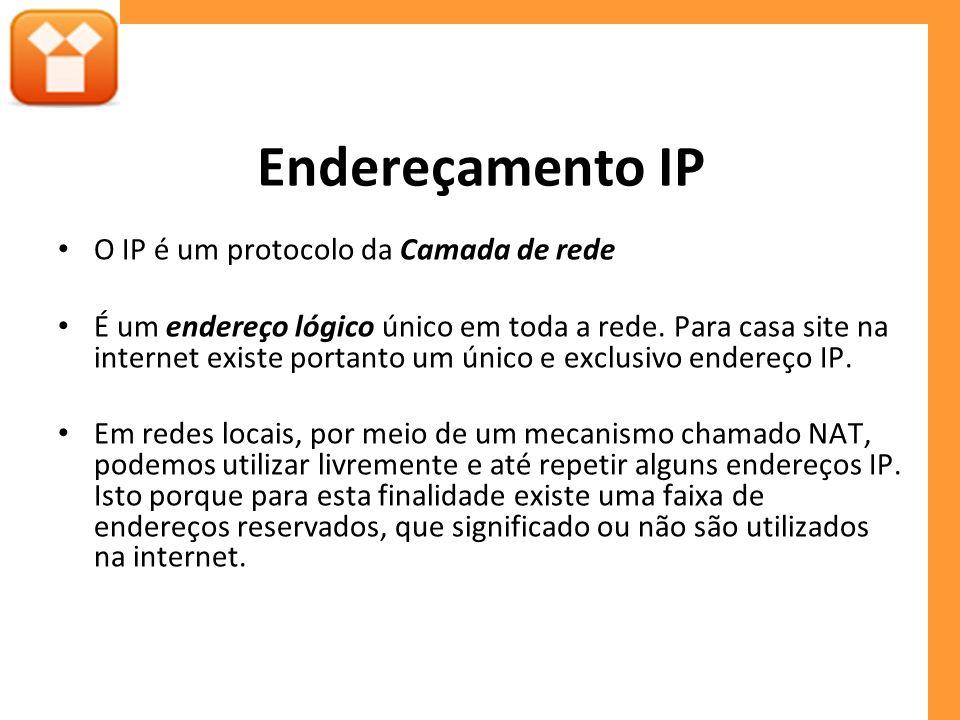 Endereçamento IP O IP é um protocolo da Camada de rede É um endereço lógico único em toda a rede. Para casa site na internet existe portanto um único