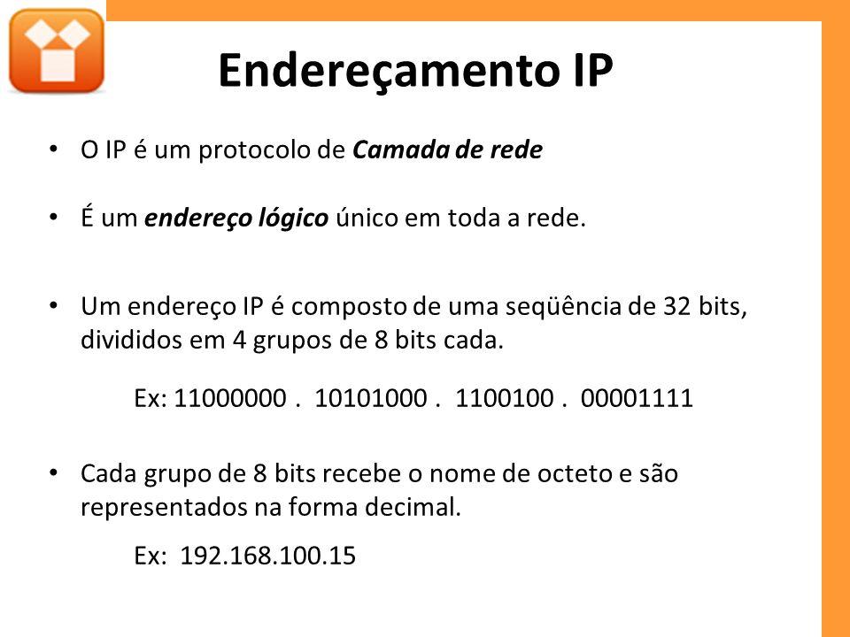 Endereçamento IP O IP é um protocolo de Camada de rede É um endereço lógico único em toda a rede. Um endereço IP é composto de uma seqüência de 32 bit