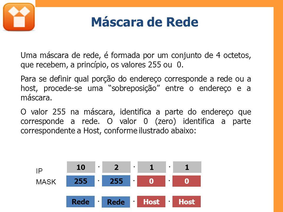 Máscara de Rede Uma máscara de rede, é formada por um conjunto de 4 octetos, que recebem, a princípio, os valores 255 ou 0.