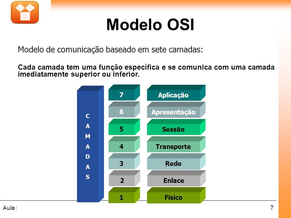 7Aula : Modelo OSI Aplicação Apresentação Sessão Transporte Rede Enlace Físico 7 6 5 4 3 2 1 CAMADASCAMADAS Modelo de comunicação baseado em sete cama
