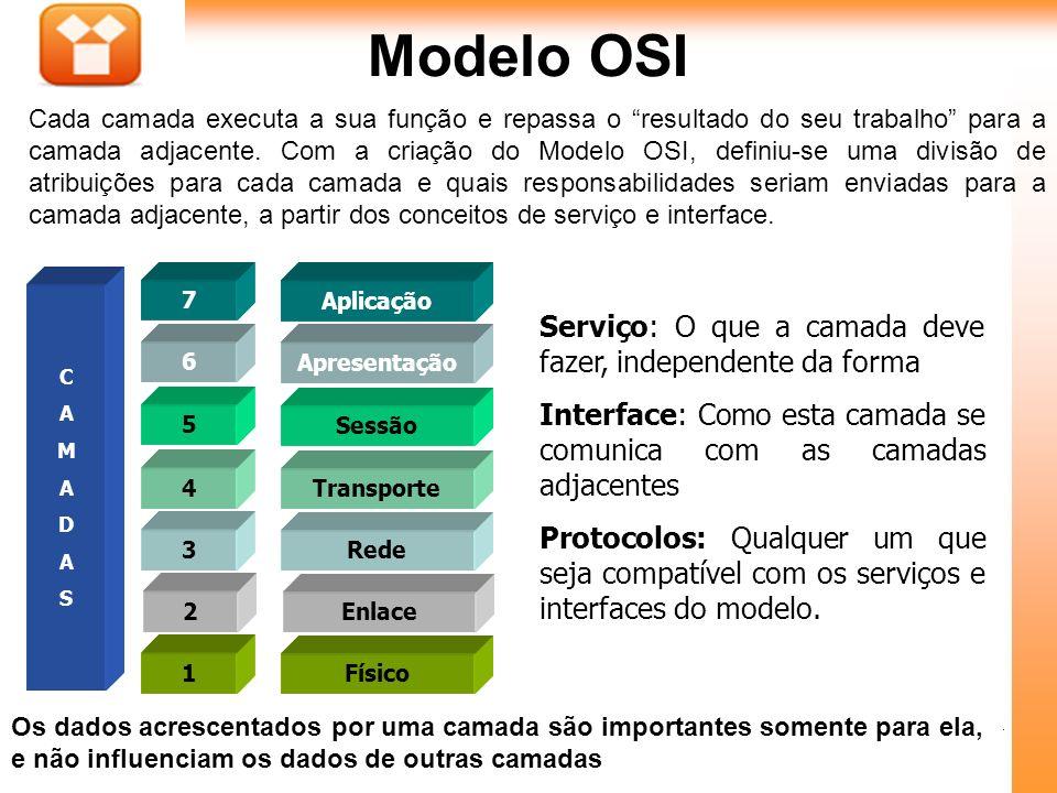 8Aula : Modelo OSI Aplicação Apresentação Sessão Transporte Rede Enlace Físico 7 6 5 4 3 2 1 CAMADASCAMADAS Serviço: O que a camada deve fazer, independente da forma Interface: Como esta camada se comunica com as camadas adjacentes Protocolos: Qualquer um que seja compatível com os serviços e interfaces do modelo.