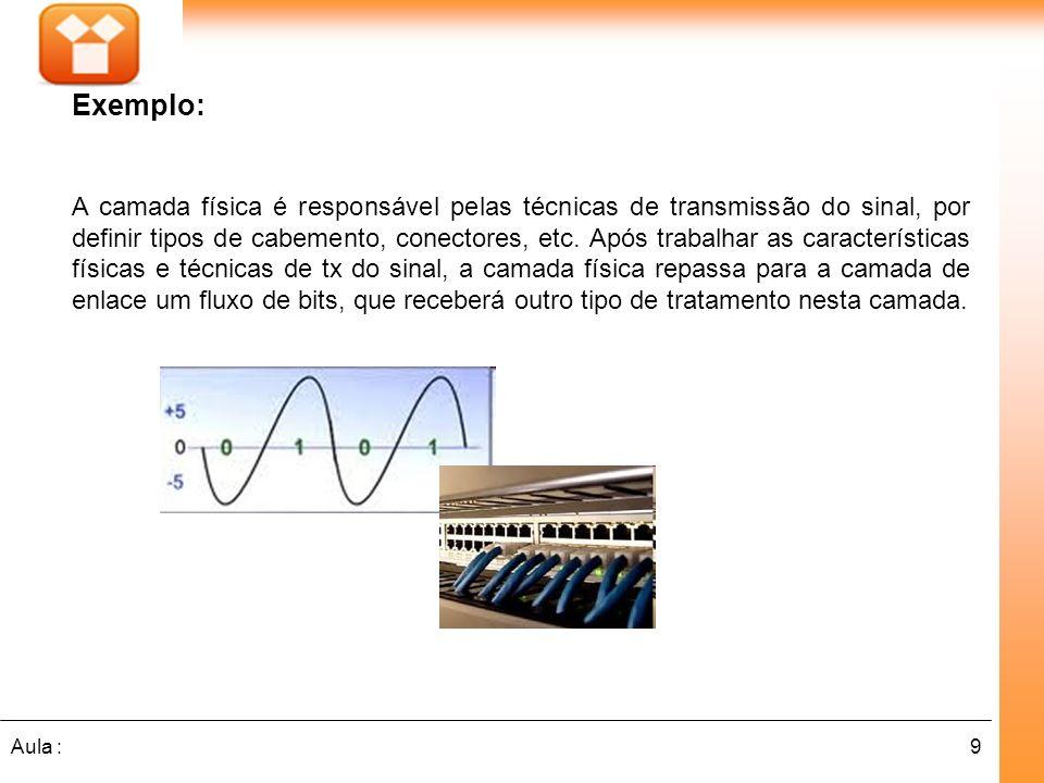 9Aula : Exemplo: A camada física é responsável pelas técnicas de transmissão do sinal, por definir tipos de cabemento, conectores, etc.