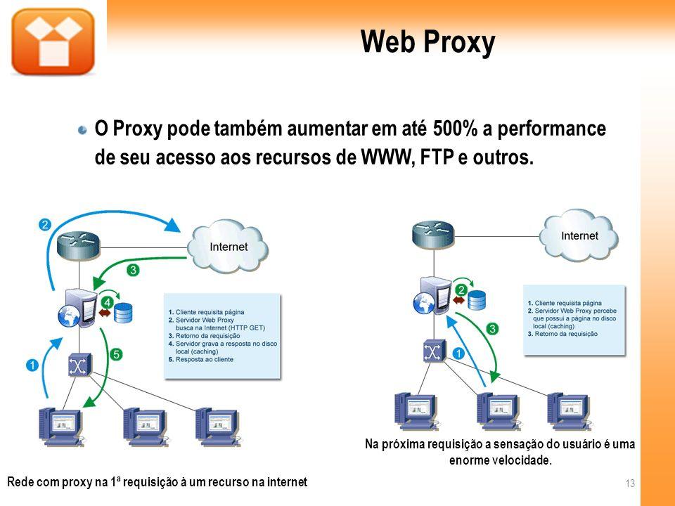 Web Proxy O Proxy pode também aumentar em até 500% a performance de seu acesso aos recursos de WWW, FTP e outros.