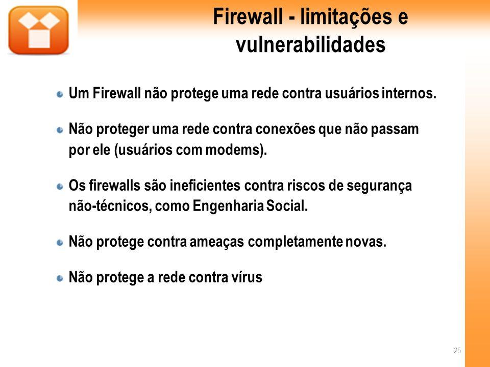 Firewall - limitações e vulnerabilidades Um Firewall não protege uma rede contra usuários internos.