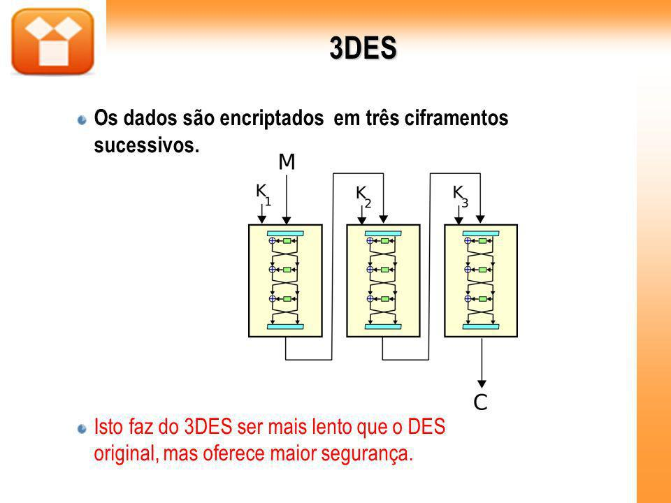 3DES Os dados são encriptados em três ciframentos sucessivos. Isto faz do 3DES ser mais lento que o DES original, mas oferece maior segurança.