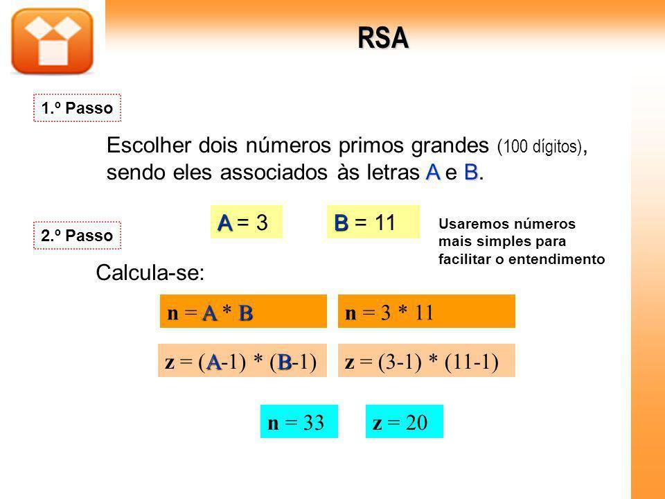 AB Escolher dois números primos grandes ( 100 dígitos), sendo eles associados às letras A e B. A A = 3 B B = 11 1.º Passo Usaremos números mais simple