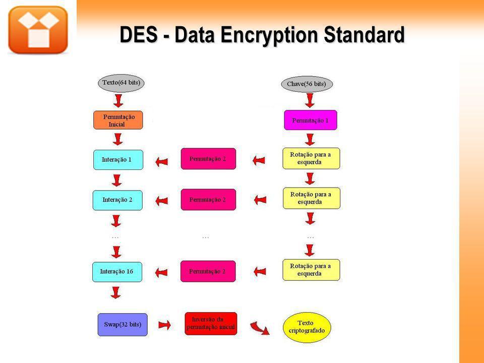 Criptografia de chave Assimétrica Num algoritmo de criptografia assimétrica, uma mensagem cifrada com a chave pública pode somente ser decifrada pela sua chave privada correspondente.