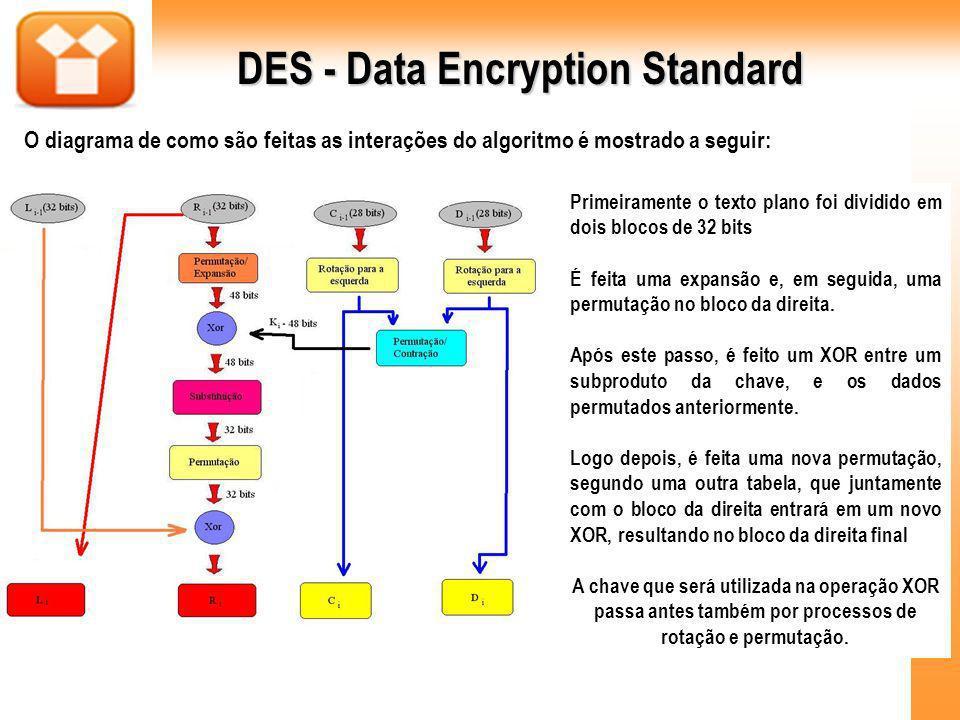 Criptografia de chave Assimétrica Os algoritmos de chave pública podem ser utilizados para autenticidade e confidencialidade.