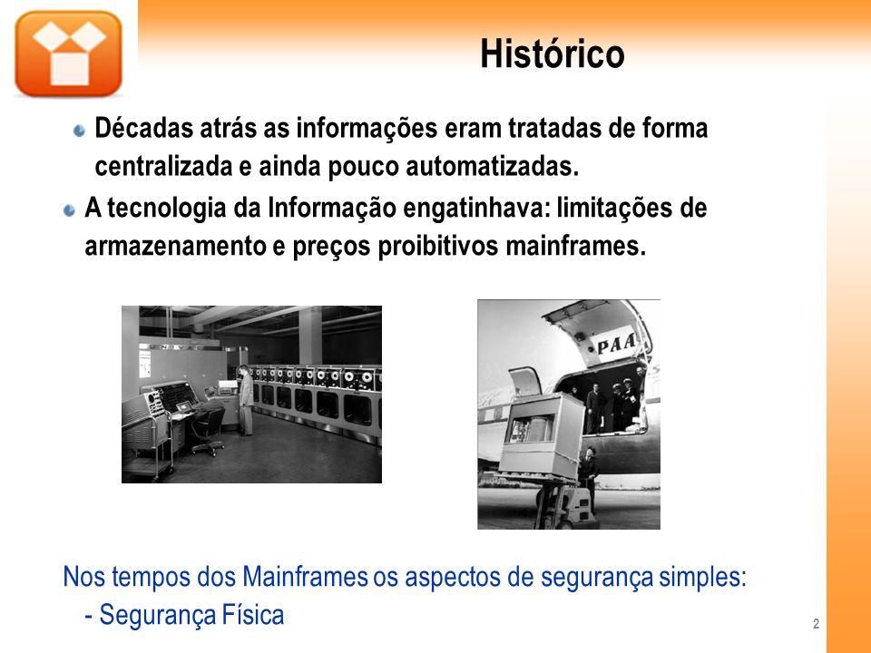 Histórico A tecnologia da Informação engatinhava: limitações de armazenamento e preços proibitivos mainframes. Nos tempos dos Mainframes os aspectos d