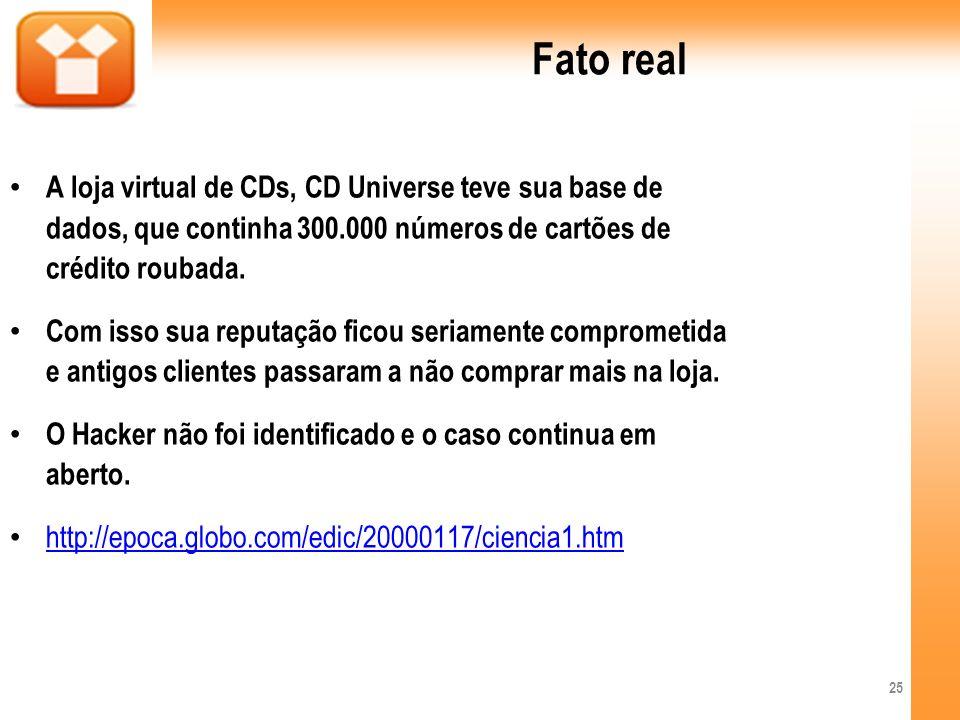 Fato real A loja virtual de CDs, CD Universe teve sua base de dados, que continha 300.000 números de cartões de crédito roubada. Com isso sua reputaçã