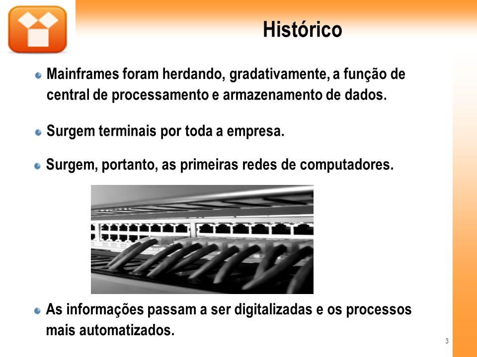 Histórico Mainframes foram herdando, gradativamente, a função de central de processamento e armazenamento de dados. Surgem terminais por toda a empres