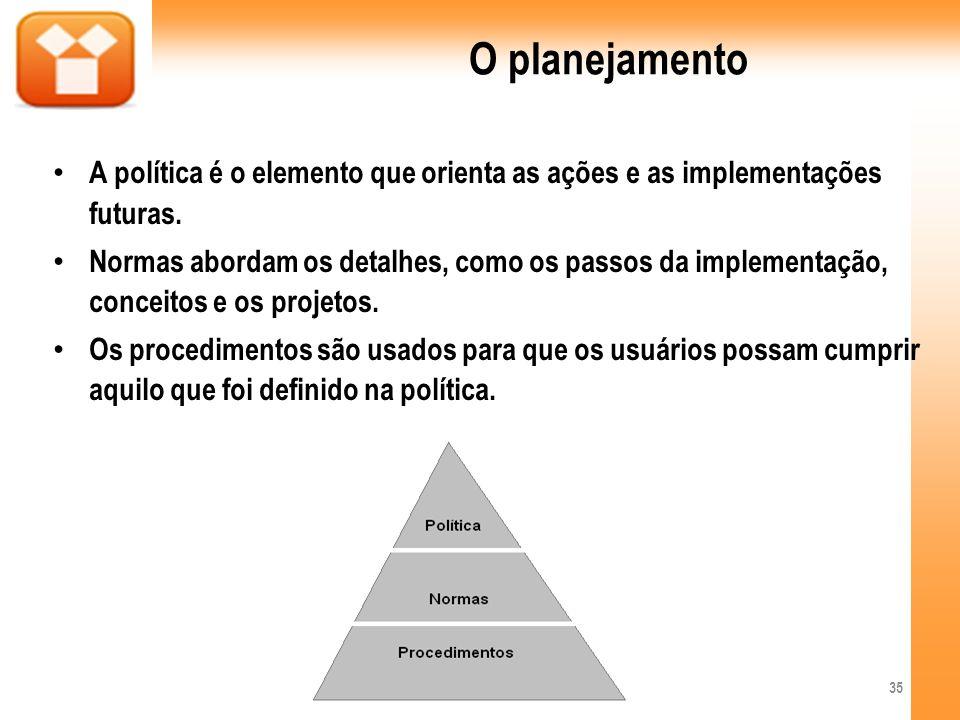 O planejamento A política é o elemento que orienta as ações e as implementações futuras. Normas abordam os detalhes, como os passos da implementação,